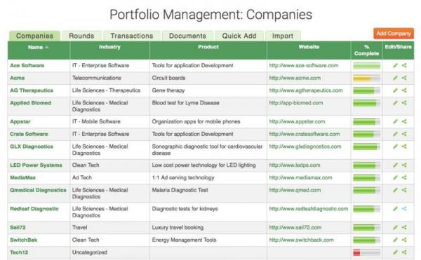angel investing cloud tools to manage early stage investments